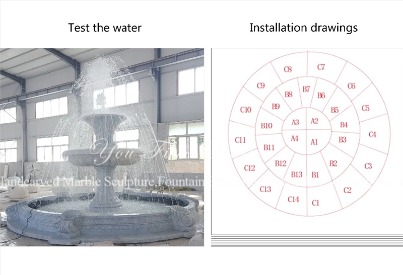 Test water on Outdoor Garden Water Marble Fountain with Four Seasons Lady Design
